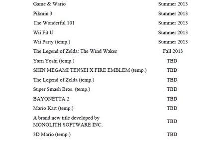 Próximos lanzamientos de Wii U