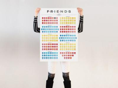 """Un póster tributo para resumir los 236 capítulos de """"Friends"""""""
