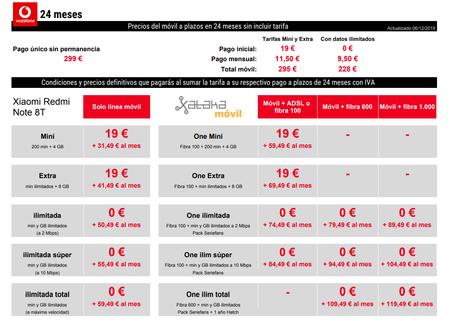 Precios Xiaomi Redmi Note 8t Con Pago A Plazos Y Tarifas Vodafone