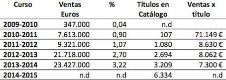 previsión_de_ventas2.jpg