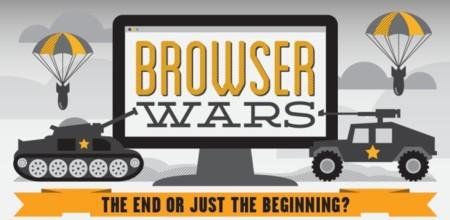 La imagen de la semana: la guerra entre navegadores y el crecimiento de la versión móvil de Safari