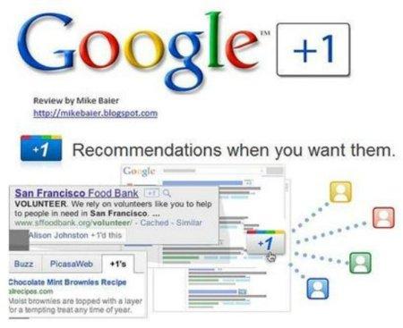 ¿Puede Google Plus impactar en el SEO?