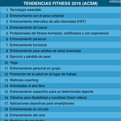 tendencias-acsm