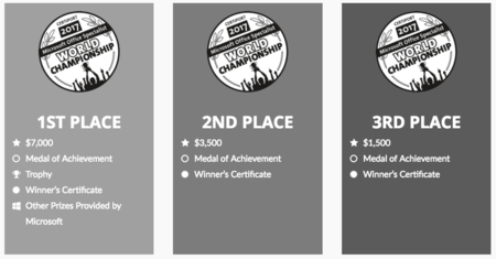 Premios competición microsoft office