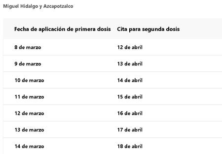 Segunda Dosis Vacuna Covid 19 Cdmx Miguel Hidalgo Azcapotzalco
