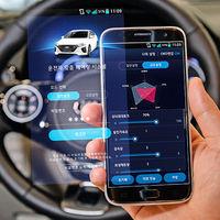 Los coches eléctricos de Hyundai y Kia permitirán a sus usuarios ajustar y compartir configuraciones con una app