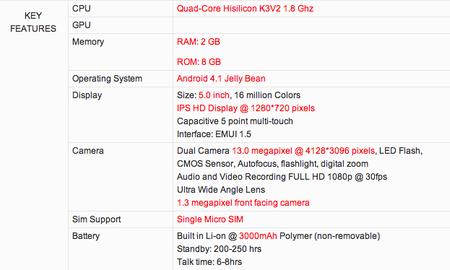 Especificaciones-Huawei-Ascend-P2
