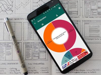 Crea gráficos con los datos de tus conversaciones de WhatsApp con Analyzer