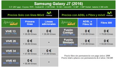 Precios Samsung Galaxy J7 2016 Con Tarifas Movistar