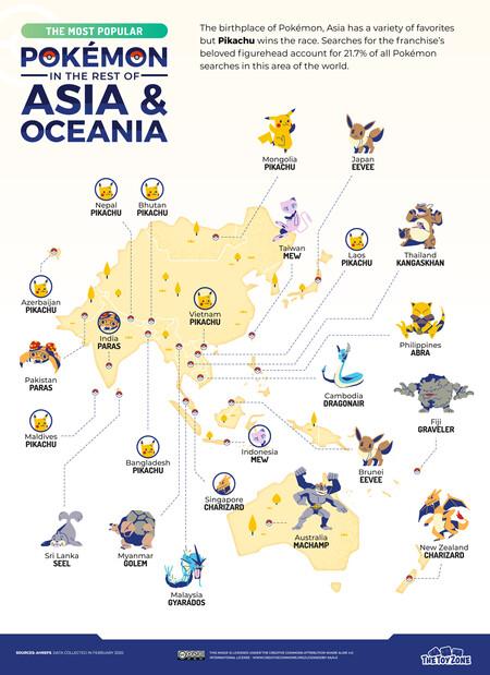 Pokemon Asia