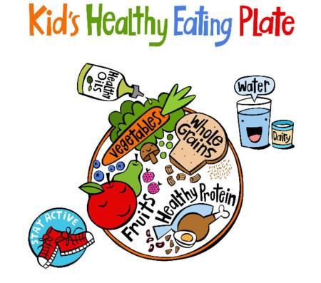 El Plato de la Alimentación Saludable para Niños ya ha sido creado