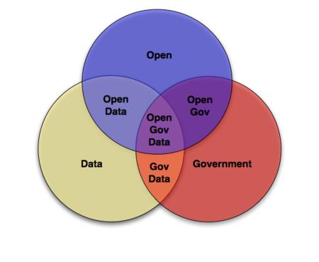 Derecho al olvido y datos abiertos