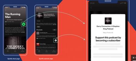 Spotify Podcast Suscriptores Exclusivo