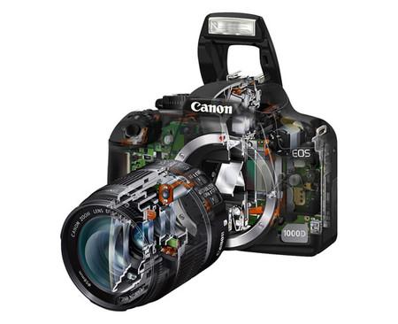 Canon ha patentado una tecnología que se encargará de elegir JPEG o RAW por nosotros