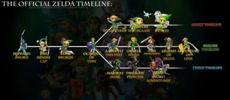 Zelda 30 Aniversario 2