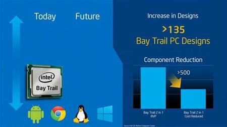 Intel_IDF14_Bay_trail_diseños_costo
