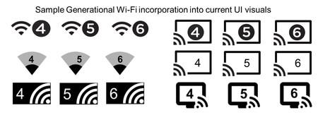 Wi Fi Nomenclatura Interfaz