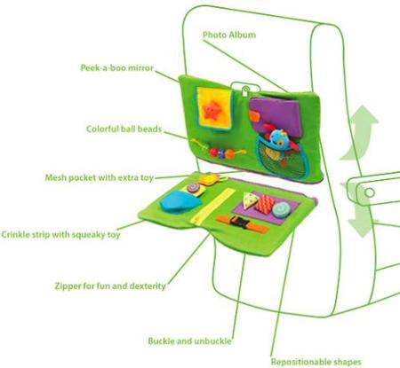 Air Play Tray Table Cover, centro de entretenimiento infantil para el avión
