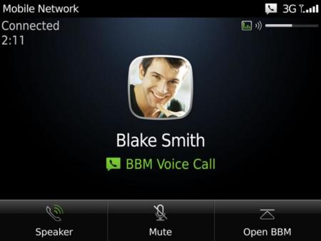 BlackBerry Messenger incorpora funciones de VoIP