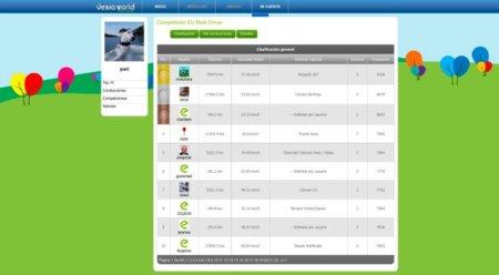 VexiaWorld pone a competir en eficiencia a los conductores