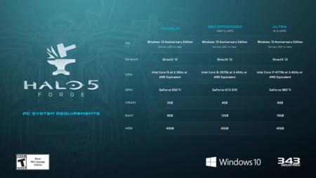 Requisitos de Halo 5 Forge