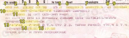 Billete de tren ruso