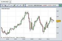 El problema no es el Euro, el problema son las fallidas políticas económicas