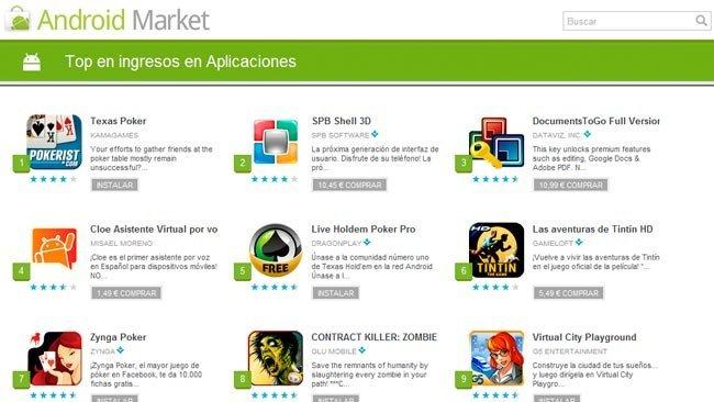 Mercados de aplicaciones: Top en ingresos