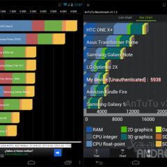 Foto 16 de 20 de la galería analisis-bq-elcano en Xataka Android