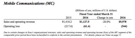 Cifras Sony primer trimestre 2016