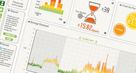 Controla tu consumo eléctrico con Efergy