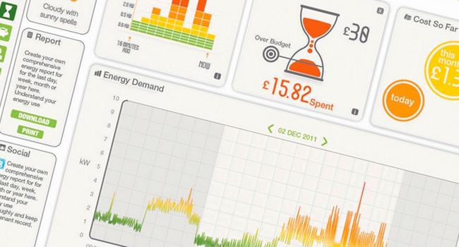 Monitoriza tu consumo eléctrico - 1