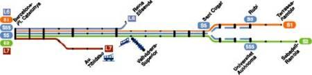 Los trenes de FGC tendrán cobertura 3G