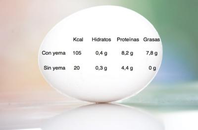 Diferencias nutricionales entre un huevo con y sin yema