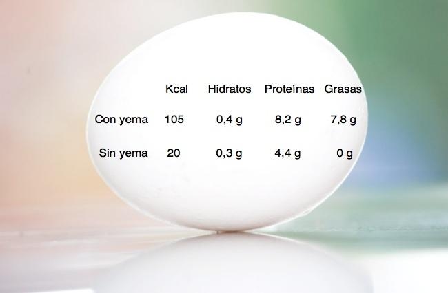 huevo-yema