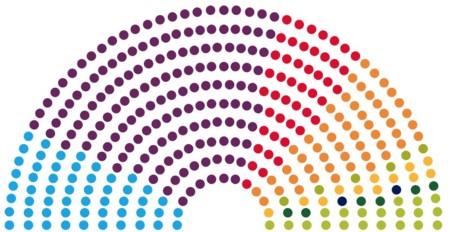 Congreso Bescansa