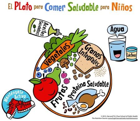 El plato de Harvard para una alimentación saludable en niños