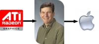 Apple contrata a Bob Drebin un ex-directivo de ATI