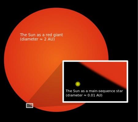 Las estrellas más grandes conocidas