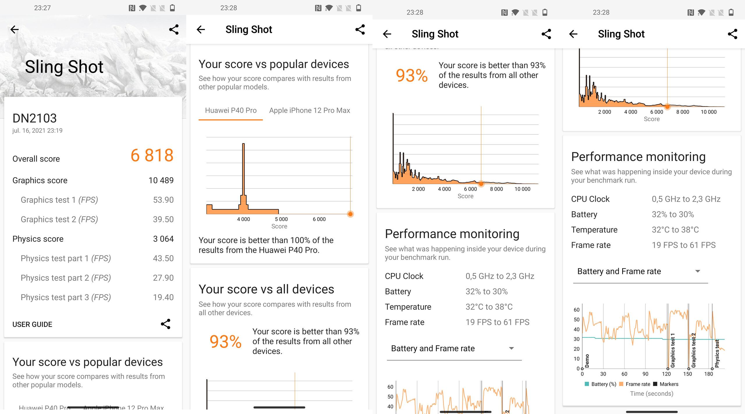 Foto de OnePlus Nord 2, benchmarks (1/4)