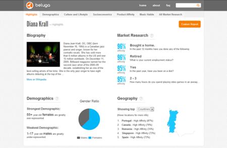 Grooveshark lanza Beluga, estadísticas de lo que escuchan sus usuarios