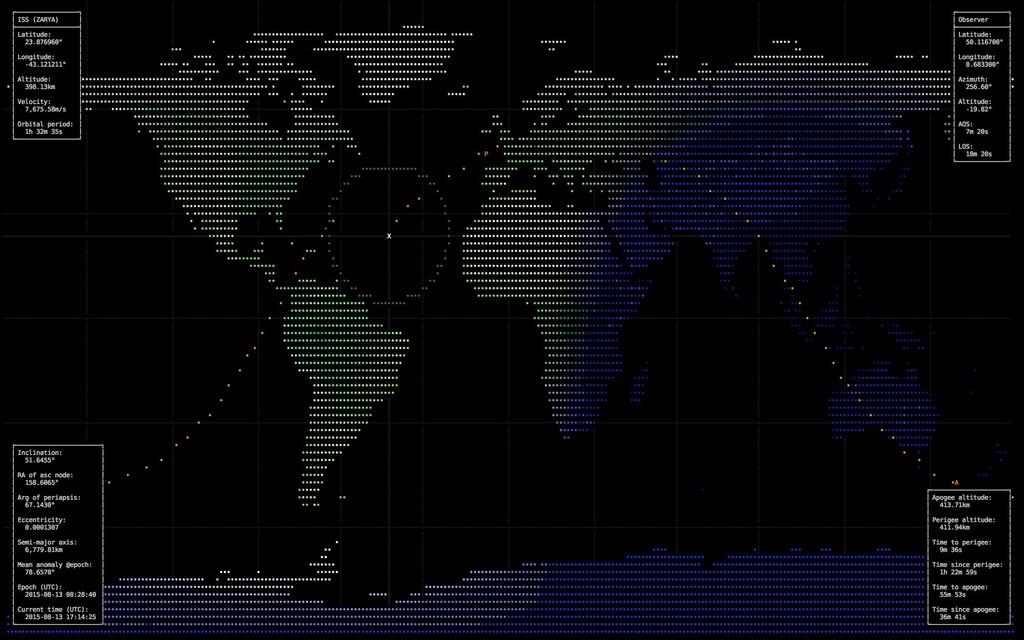 Termtrack, la aplicación que te permitirá convertir tu terminal en una pantalla de la NASA y seguir la trayectoria de la ISS
