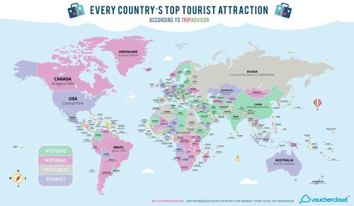 En este mapa mundi, puedes ver cuál es el punto turístico más visitado de cada país del mundo