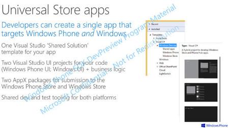 Diapositivas filtradas detallan futuras aplicaciones universales para Windows y Windows Phone