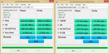 As Ssd Benchmark Mb Iops