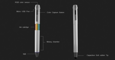 Con este bolígrafo, cualquier color que veas lo puedes usar