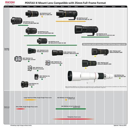 Pentax K Mount Lens 2