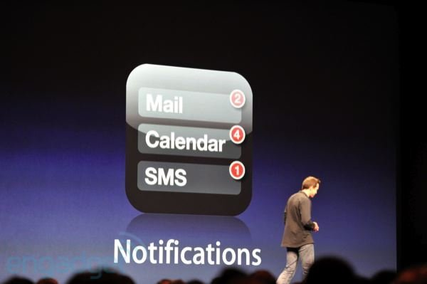 Notificaciones por fin en iOS