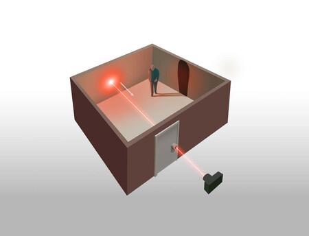 Esta cámara es capaz de detectar los objetos de una habitación con sólo apuntar un láser por la cerradura de la puerta