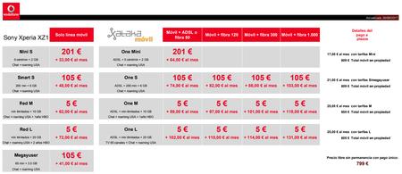 Precios Sony Xperia Xz1 Con Tarifas Vodafone